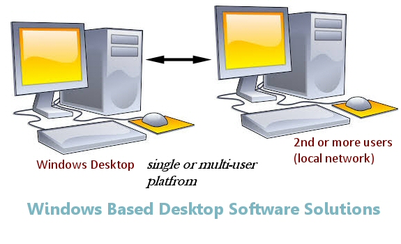 Pest Control Software - ProServe 2012 Desktop Software Solutions